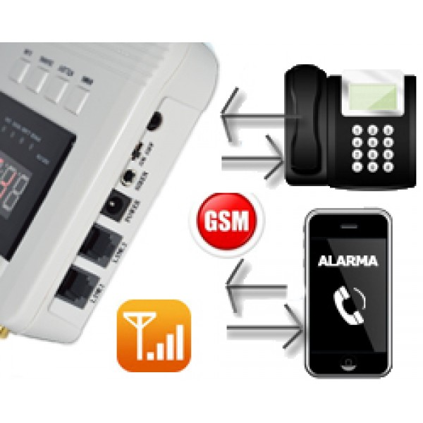 Alarma PNI Wireless cu comunicator GSM